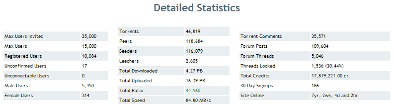 funfile_stats_6-13-2013