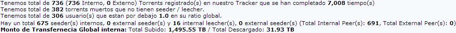 torrenteros_stats_4-15-2014