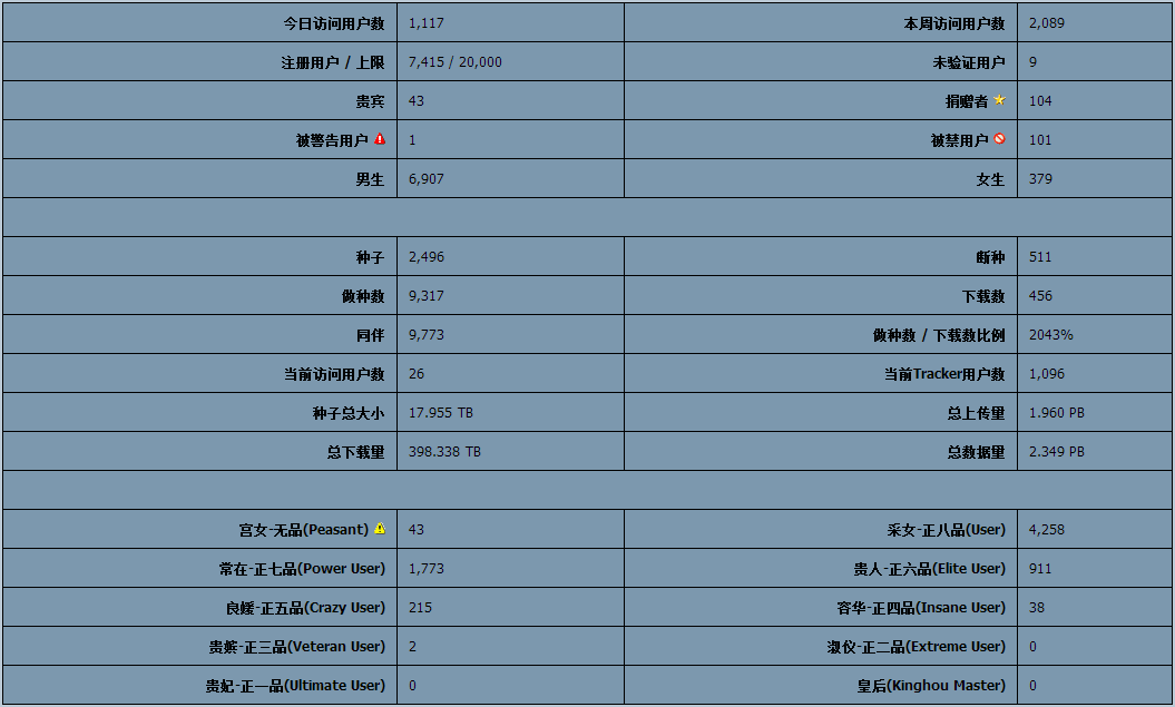 mvopencd_stats-1-25-2013