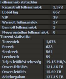 bitpalace_stats_1-30-2015