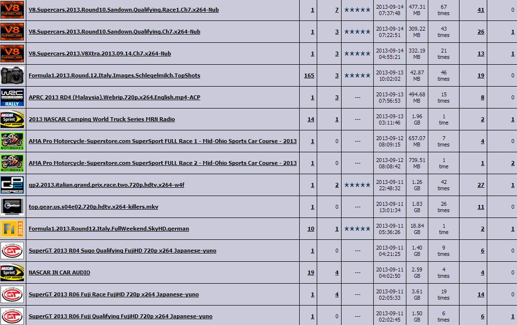piranhaexcom_9-15-2013