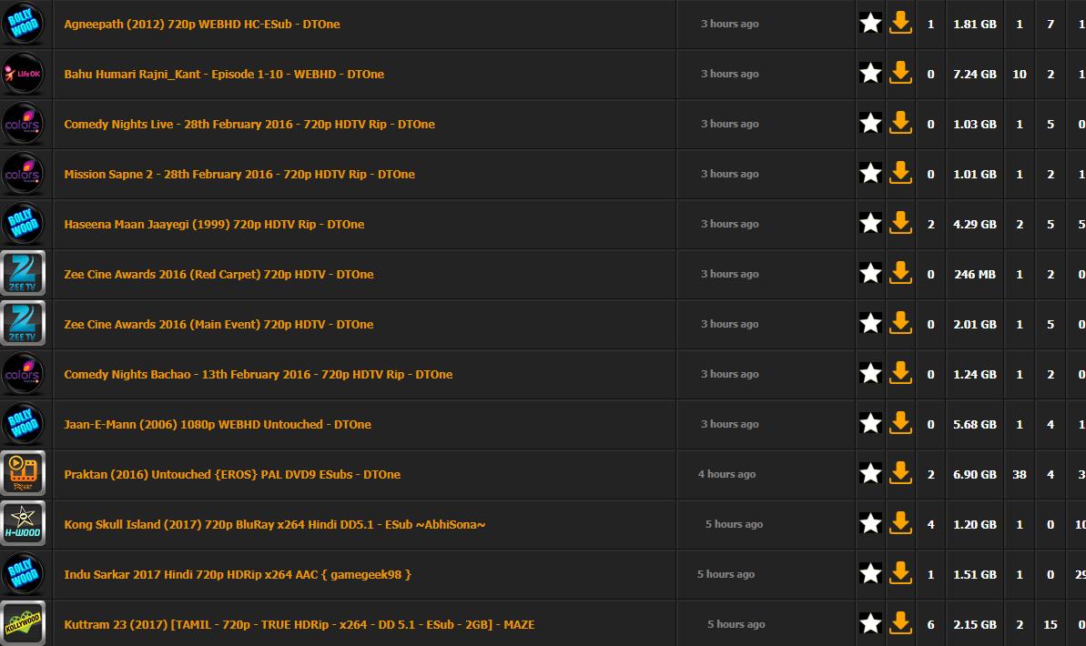 desi torrent sites