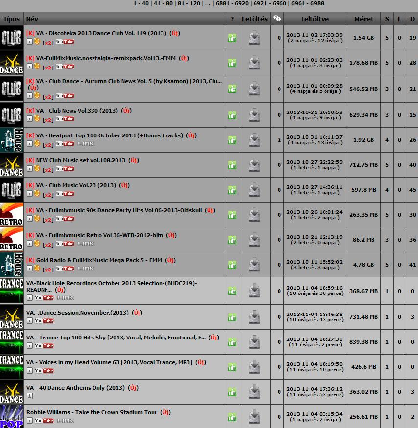 fullmixmusic_top_11-4-2013