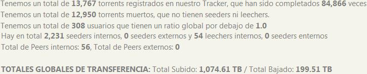 hunterbt_stats_1-30-2014