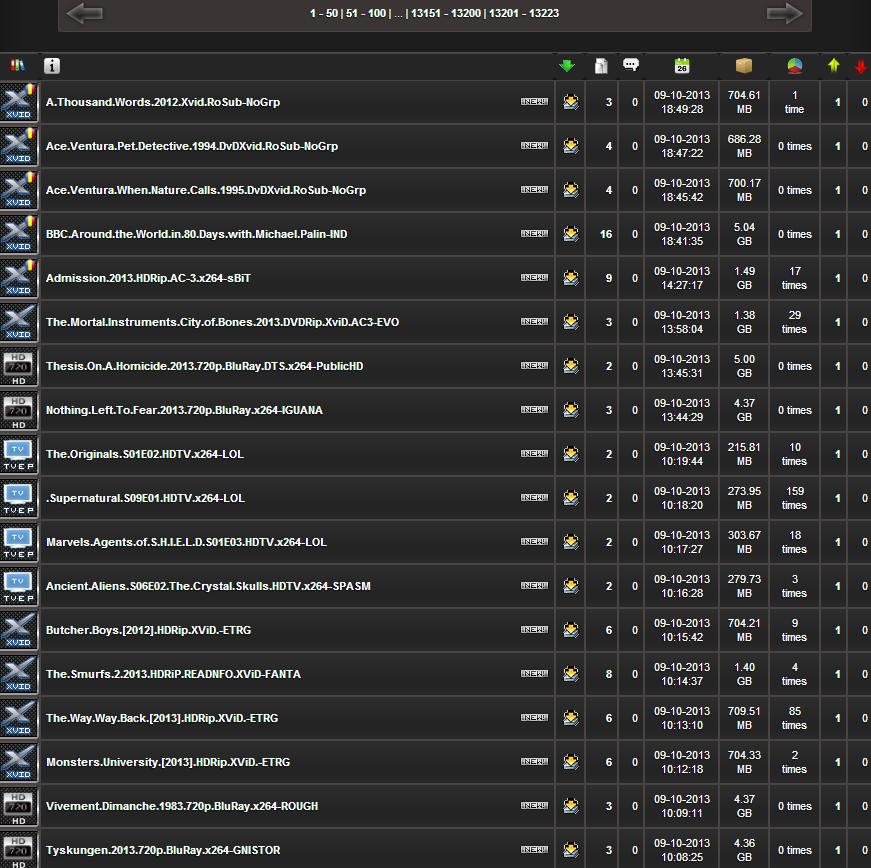 the-torrents_top_10-9-2013