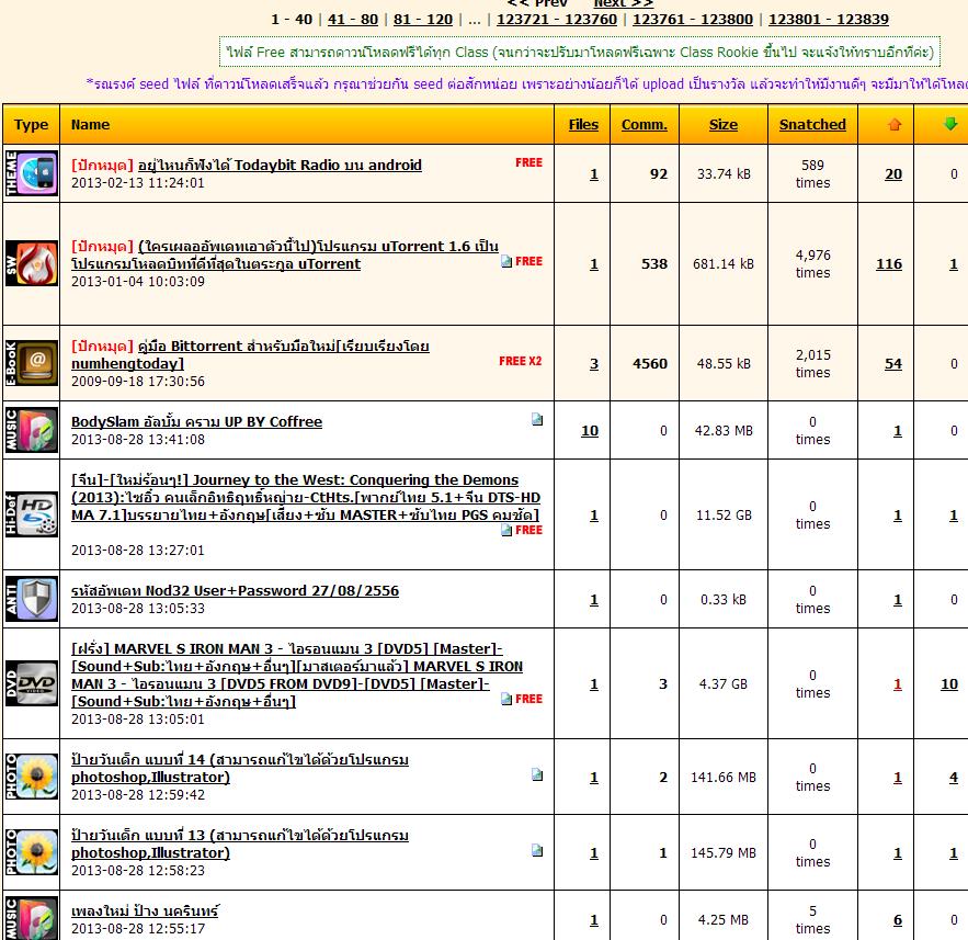todaybit_top_8-27-2013