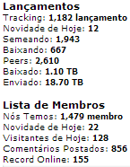 xibiu-share_stats_8-26-2013