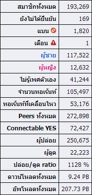 zbeasy_stats_8-28-2013