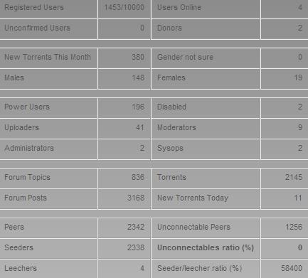 fataltracker_stats_9-20-2013