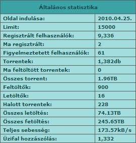 herotorrent_stats_9-2-2013