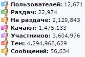kinoclub_stats_9-8-2013