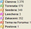 matrix-virovitica_stats_9-24-2013