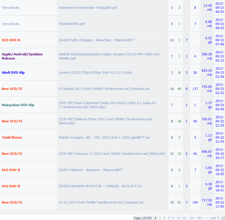tamiltorrents_9-24-2013