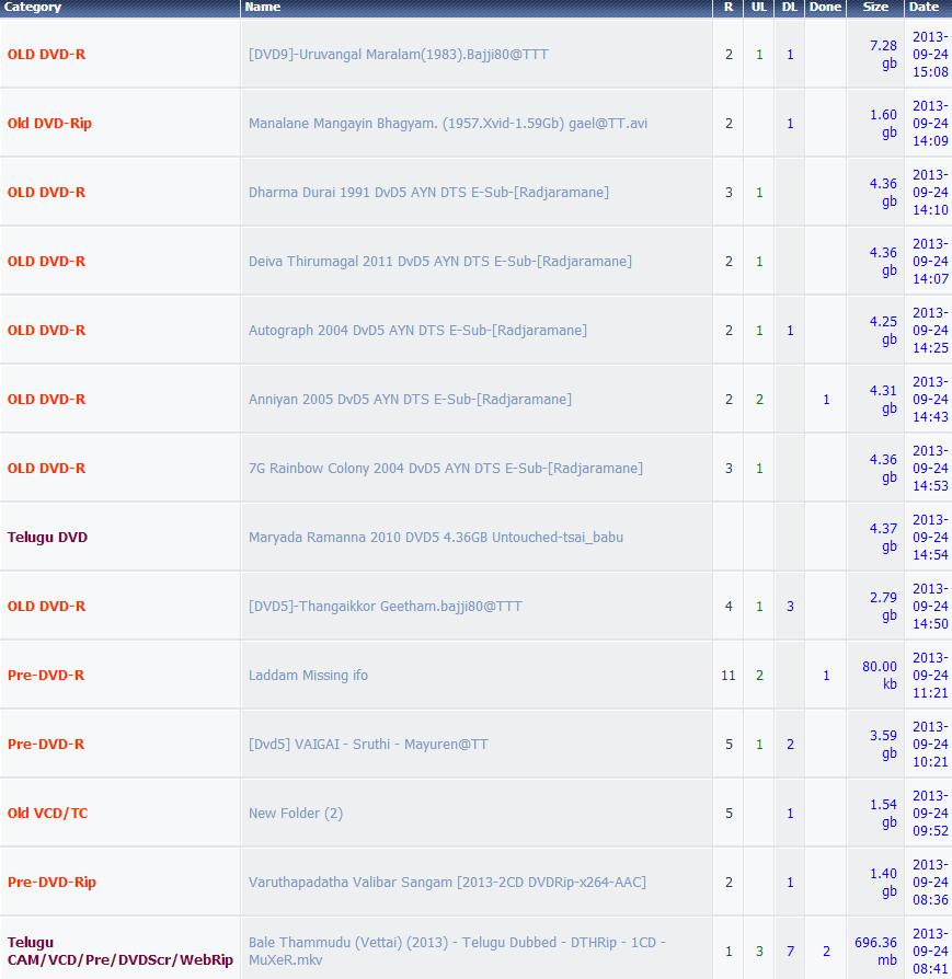 tamiltorrents_top_9-24-2013