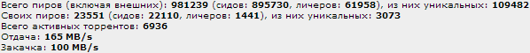 underverse-su_stats_9-28-2013