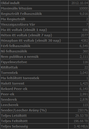 18-xtremeday_stats_10-12-2013