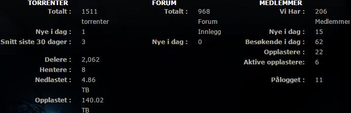 frozen-vikings_stats_9-6-2015