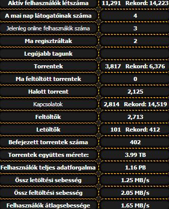 bitmumia_stats_12-12-2013