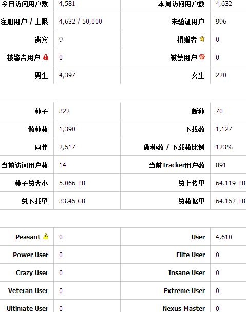 hd4fans_stats_12-31-2013