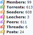 backups_stats_8-7-2014