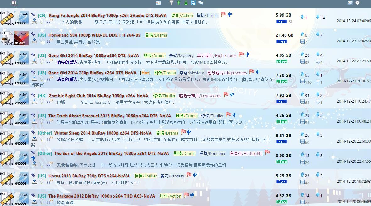 hdcity_top_12-23-2014