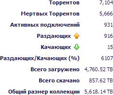 hq-films_stats_2-6-2014