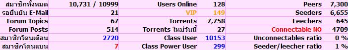 nongpink_stats_4-27-2014