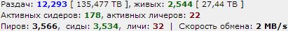 hqfans_stats_5-25-2014