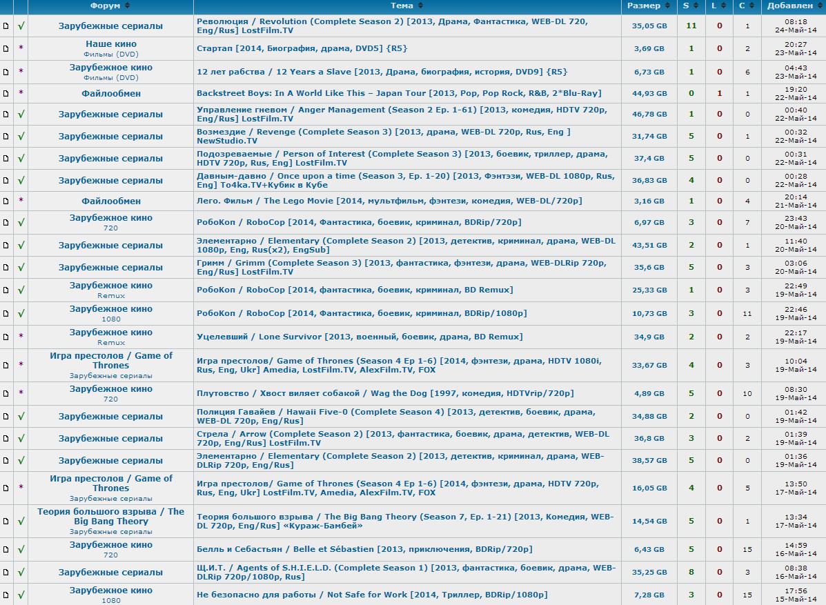 hqfans_top_5-25-2014