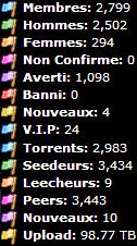 le-paradis-du-net_stats_7-10-2014