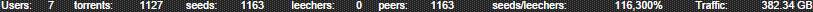 torrentales_stats_9-16-2014