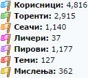 trackermk_stats_9-14-2014