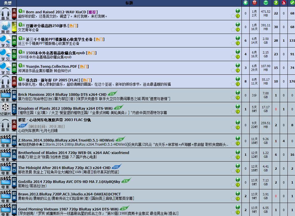 xiacd_top_9-16-2014