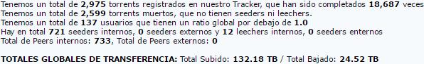latino-bt_stats_10-9-2016
