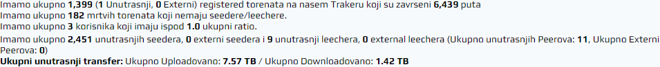 bosanskaraja_stats_6-22-2015
