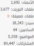 3arbya_stats_11-24-2015