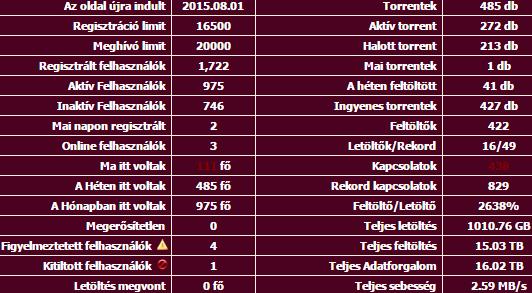 szextuti_stats_11-25-2015