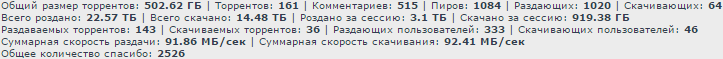720pier_stats_12-9-2015