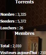 detente-saloon-torrents_stats_3-31-2016