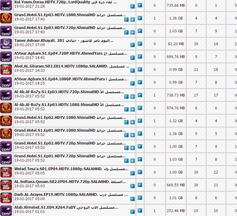 Arabscene Is Open For Donation Signup Private Torrent Trackers