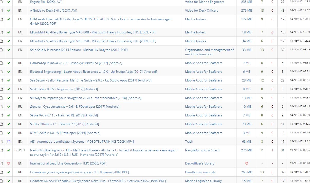 free torrent tracker ru